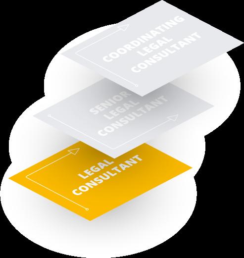 Legal Consultant (1. – 3. Jahr): Sie steigen als Legal Consultant ein und erhalten schnell einen tiefen Einblick in unsere Kanzlei. Von Beginn an werden Sie eng in die anwaltliche Arbeit eingebunden und auf Ihrem Weg von Ihrem Mentor begleitet. Innerhalb Ihrer ersten drei Monate laden wir Sie zu unserer Willkommensveranstaltung ein. Dort lernen Sie alle neuen juristischen Mitarbeiter von CMS Deutschland kennen und können sich über Standorte und Geschäftsbereiche hinweg vernetzen.